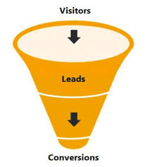 boost website conversion for profits