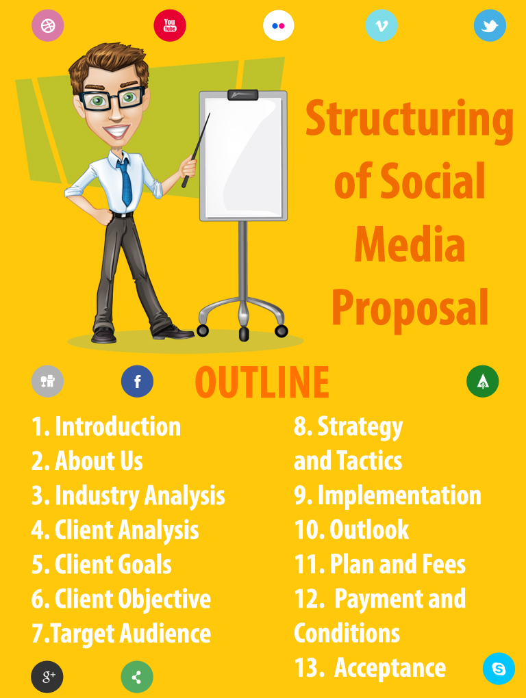 Structuring a Social Media Proposal